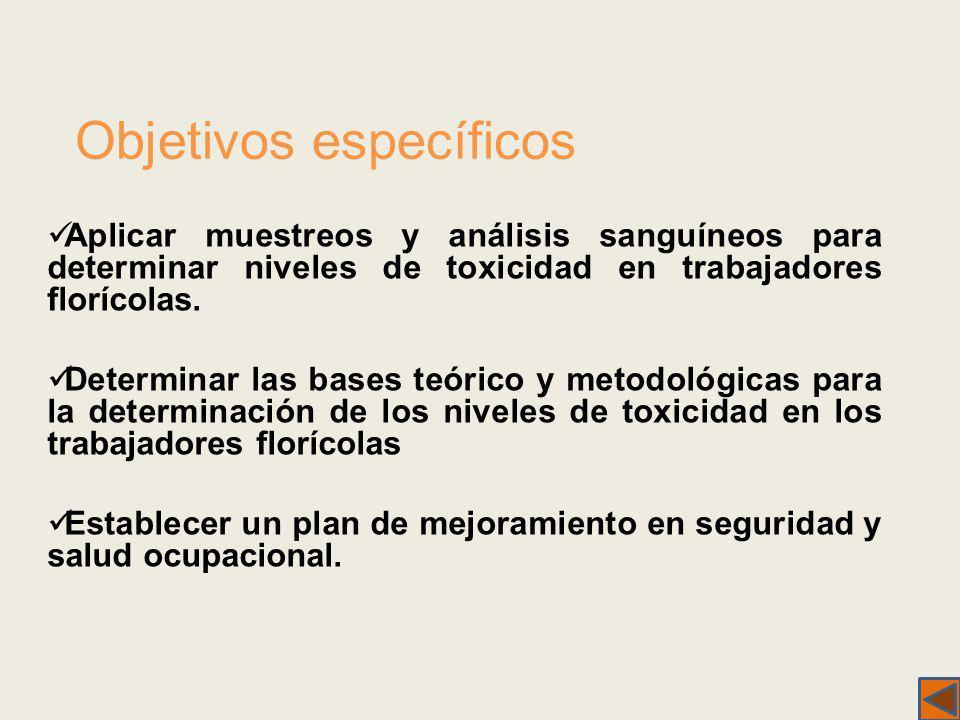 Objetivos específicos Aplicar muestreos y análisis sanguíneos para determinar niveles de toxicidad en trabajadores florícolas. Determinar las bases te