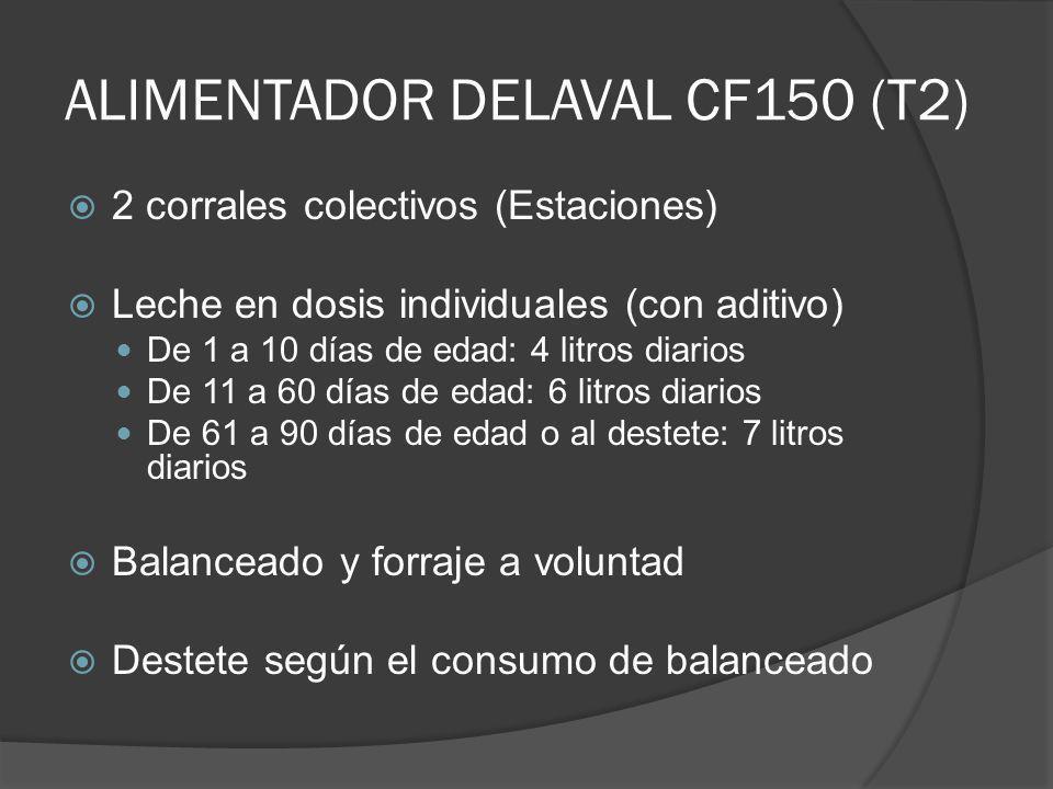 ALIMENTADOR DELAVAL CF150 (T2) 2 corrales colectivos (Estaciones) Leche en dosis individuales (con aditivo) De 1 a 10 días de edad: 4 litros diarios D