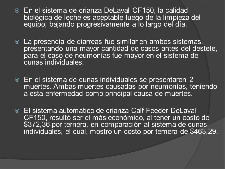 En el sistema de crianza DeLaval CF150, la calidad biológica de leche es aceptable luego de la limpieza del equipo, bajando progresivamente a lo largo