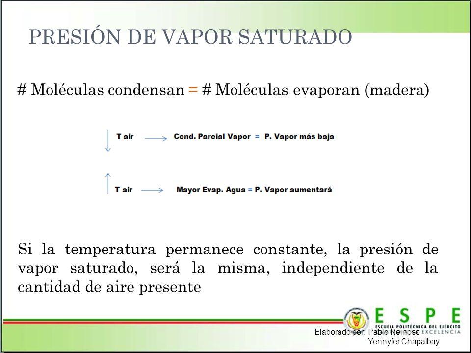 PRESIÓN DE VAPOR SATURADO # Moléculas condensan = # Moléculas evaporan (madera) Si la temperatura permanece constante, la presión de vapor saturado, s