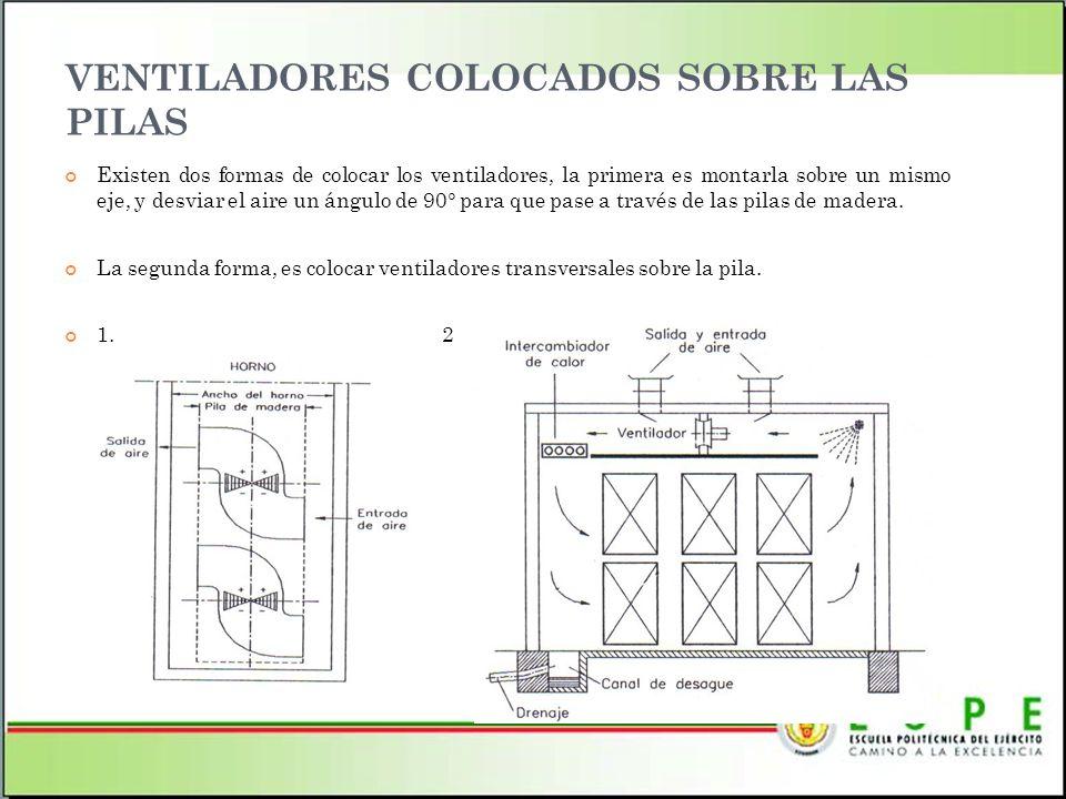 VENTILADORES COLOCADOS SOBRE LAS PILAS Existen dos formas de colocar los ventiladores, la primera es montarla sobre un mismo eje, y desviar el aire un