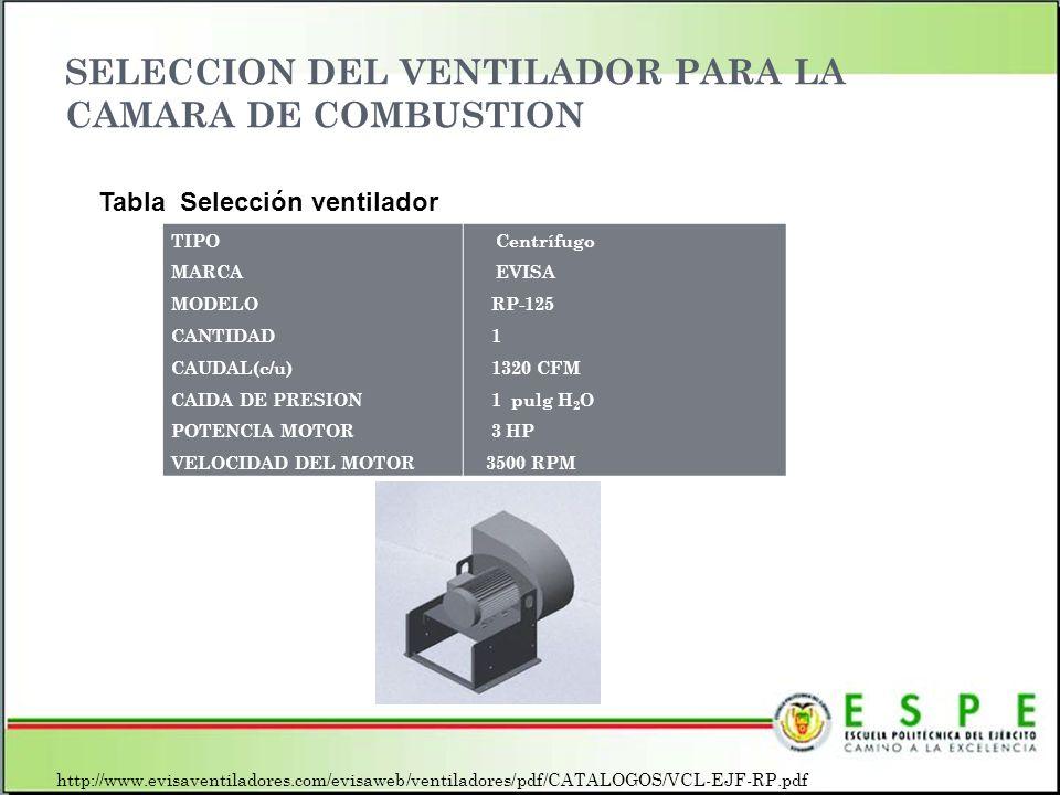 SELECCION DEL VENTILADOR PARA LA CAMARA DE COMBUSTION http://www.evisaventiladores.com/evisaweb/ventiladores/pdf/CATALOGOS/VCL-EJF-RP.pdf TIPO MARCA M