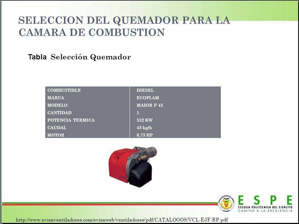 SELECCION DEL QUEMADOR PARA LA CAMARA DE COMBUSTION http://www.evisaventiladores.com/evisaweb/ventiladores/pdf/CATALOGOS/VCL-EJF-RP.pdf Tabla Selecció
