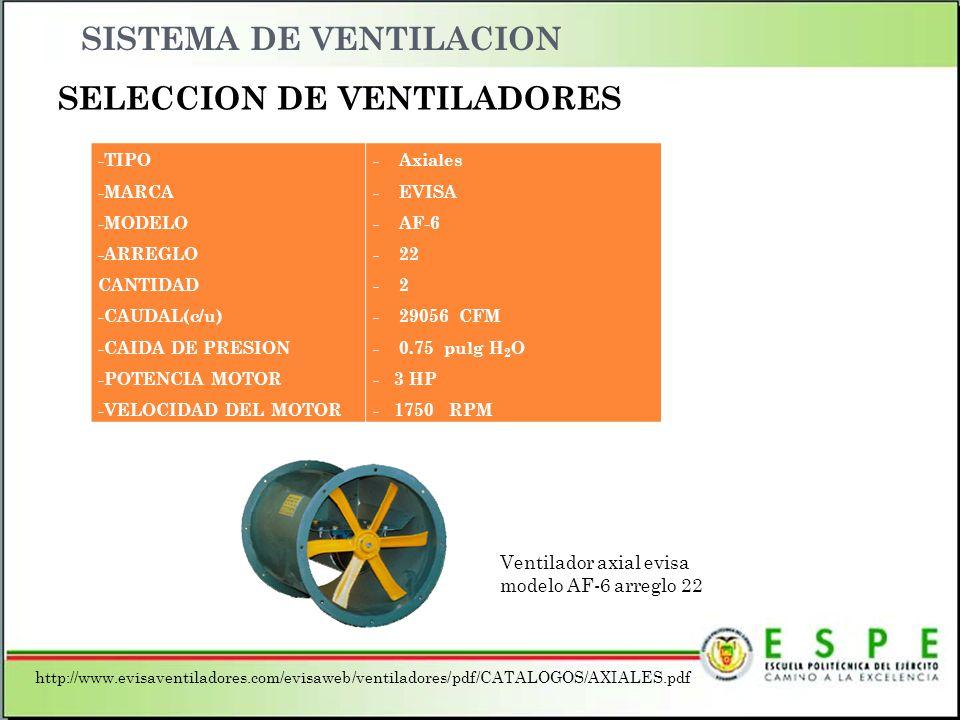 SELECCION DE VENTILADORES http://www.evisaventiladores.com/evisaweb/ventiladores/pdf/CATALOGOS/AXIALES.pdf SISTEMA DE VENTILACION -TIPO -MARCA -MODELO