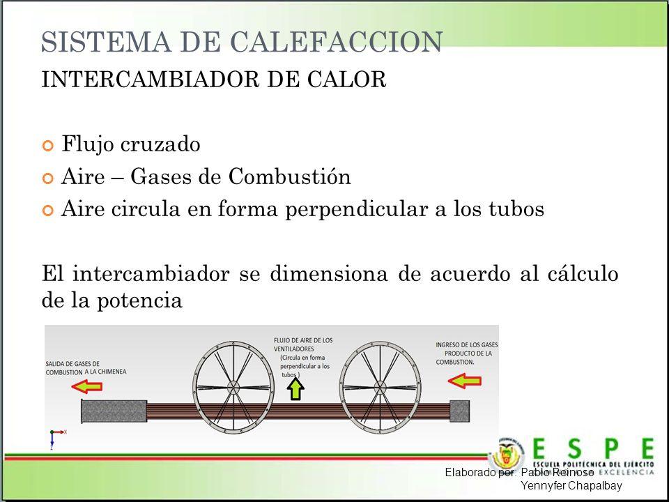SISTEMA DE CALEFACCION INTERCAMBIADOR DE CALOR Flujo cruzado Aire – Gases de Combustión Aire circula en forma perpendicular a los tubos El intercambia