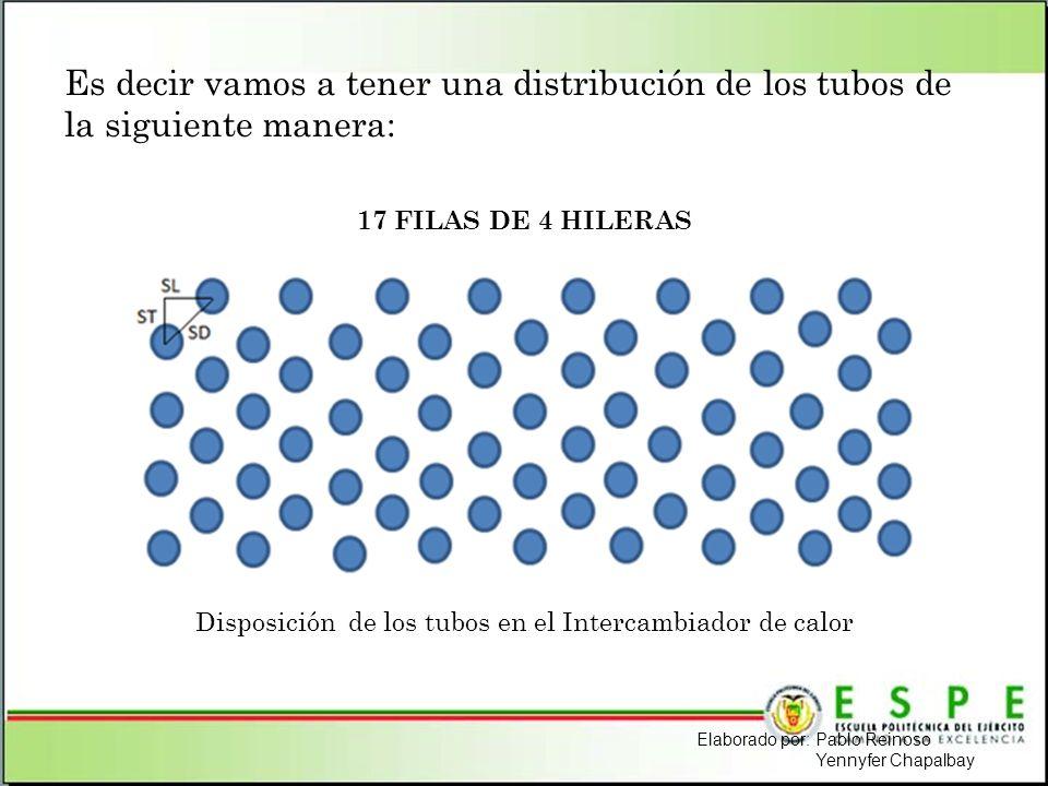 Es decir vamos a tener una distribución de los tubos de la siguiente manera: 17 FILAS DE 4 HILERAS Disposición de los tubos en el Intercambiador de ca