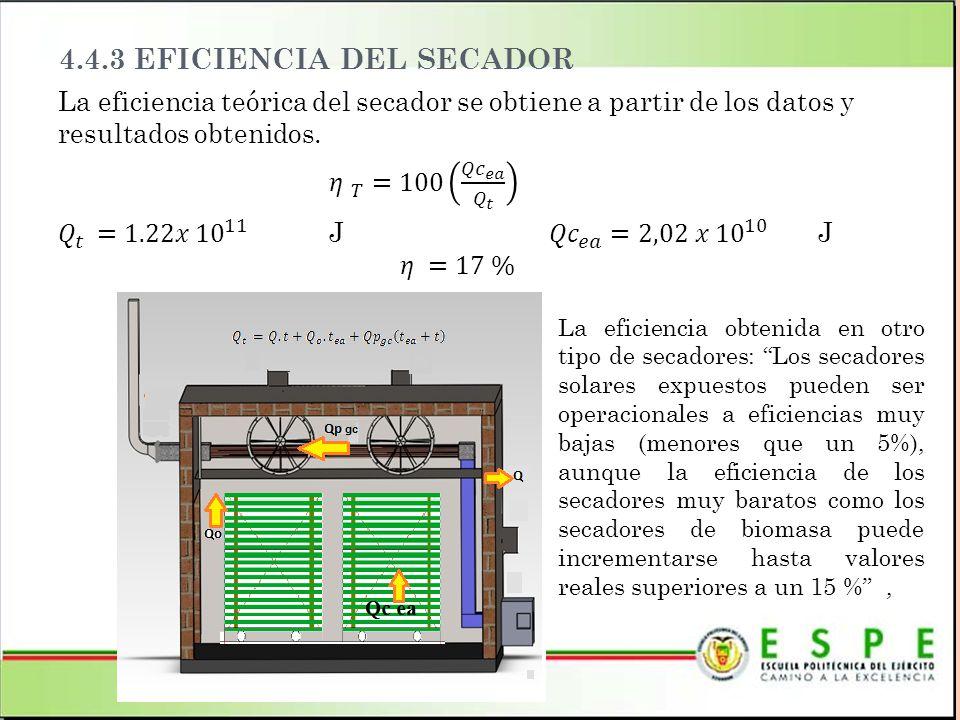 4.4.3 EFICIENCIA DEL SECADOR La eficiencia obtenida en otro tipo de secadores: Los secadores solares expuestos pueden ser operacionales a eficiencias