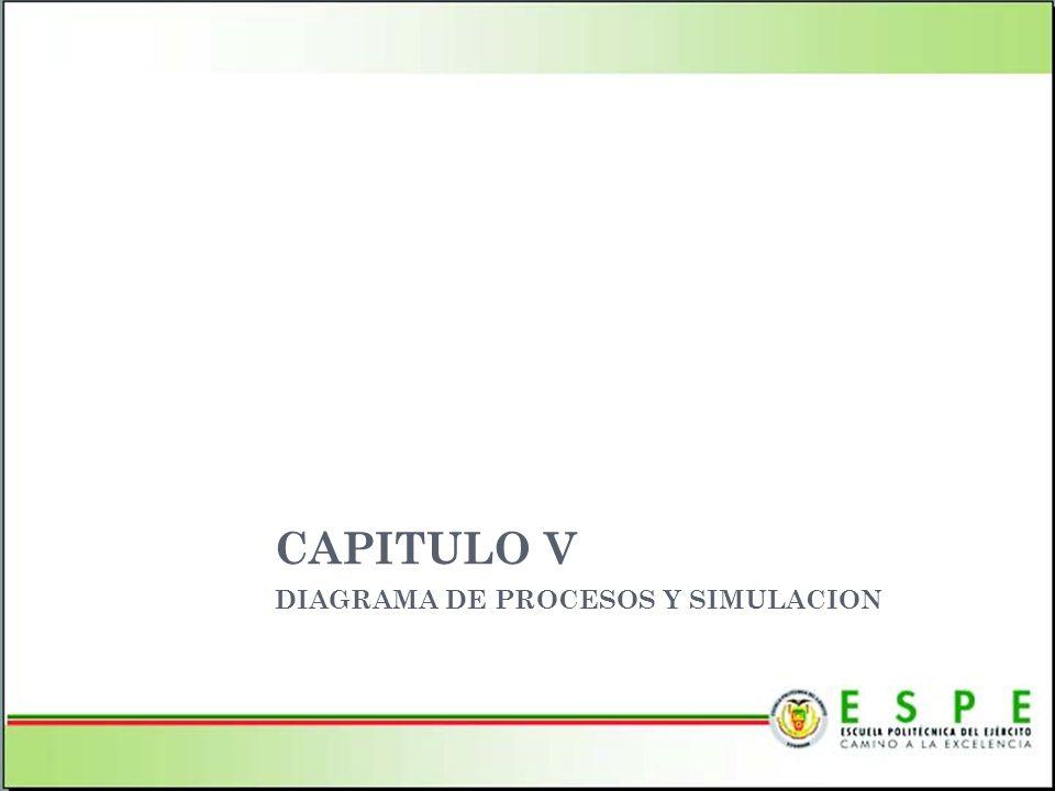 CAPITULO V DIAGRAMA DE PROCESOS Y SIMULACION