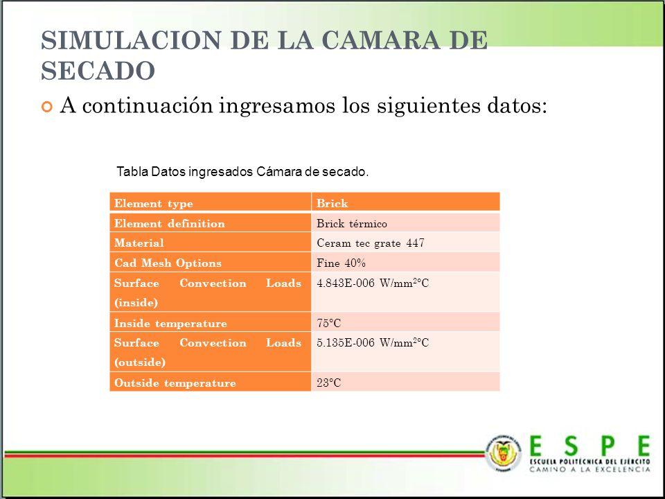 SIMULACION DE LA CAMARA DE SECADO A continuación ingresamos los siguientes datos: Element typeBrick Element definition Brick térmico Material Ceram te