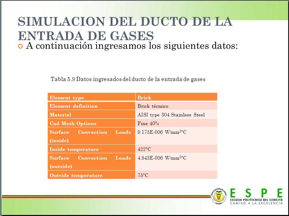SIMULACION DEL DUCTO DE LA ENTRADA DE GASES A continuación ingresamos los siguientes datos: Tabla 5.9 Datos ingresados del ducto de la entrada de gase
