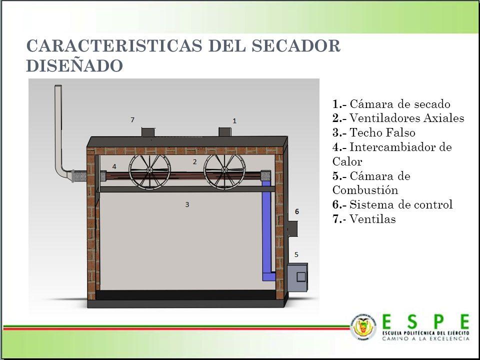 7.1 CONCLUSIONES Mediante el diseño y la simulación se puede obtener madera con el contenido de humedad necesaria, más uniformes, mejor calidad, en un tiempo relativamente corto, en comparación con el secado natural.