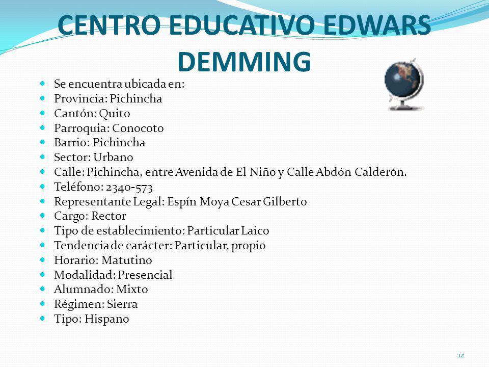 CENTRO EDUCATIVO EDWARS DEMMING Se encuentra ubicada en: Provincia: Pichincha Cantón: Quito Parroquia: Conocoto Barrio: Pichincha Sector: Urbano Calle: Pichincha, entre Avenida de El Niño y Calle Abdón Calderón.