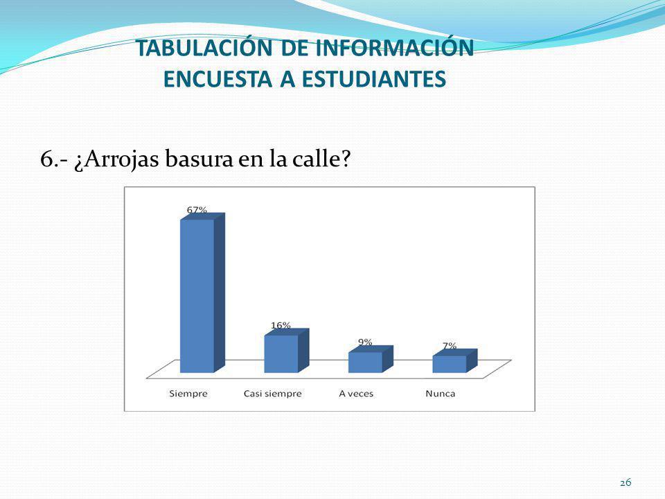 TABULACIÓN DE INFORMACIÓN ENCUESTA A ESTUDIANTES 6.- ¿Arrojas basura en la calle? 26