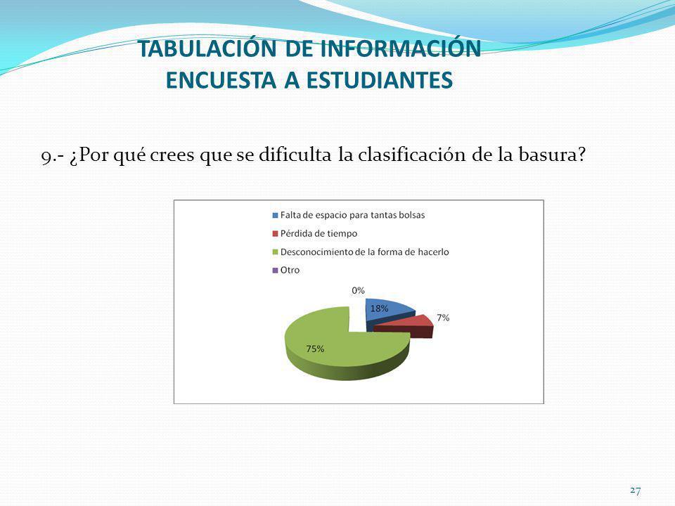 TABULACIÓN DE INFORMACIÓN ENCUESTA A ESTUDIANTES 9.- ¿Por qué crees que se dificulta la clasificación de la basura? 27