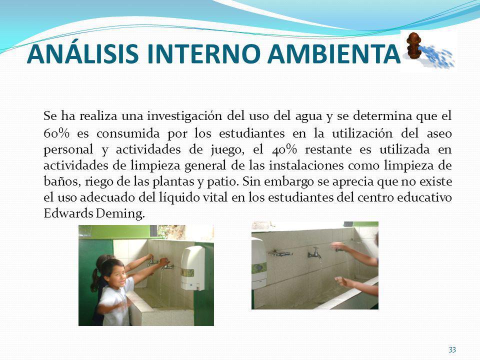 ANÁLISIS INTERNO AMBIENTAL Se ha realiza una investigación del uso del agua y se determina que el 60% es consumida por los estudiantes en la utilizaci