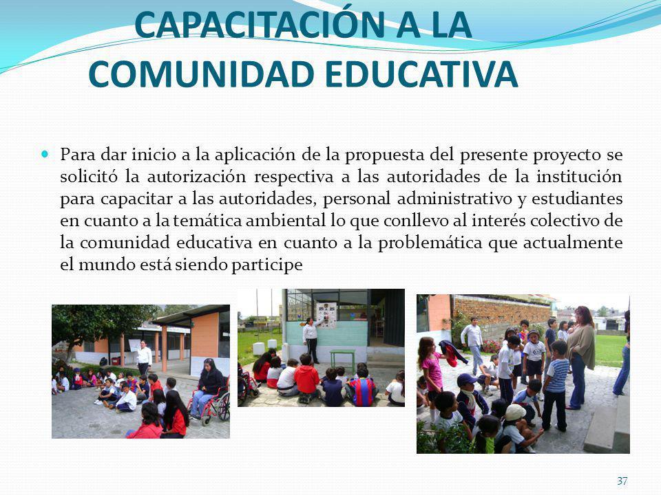 CAPACITACIÓN A LA COMUNIDAD EDUCATIVA Para dar inicio a la aplicación de la propuesta del presente proyecto se solicitó la autorización respectiva a l