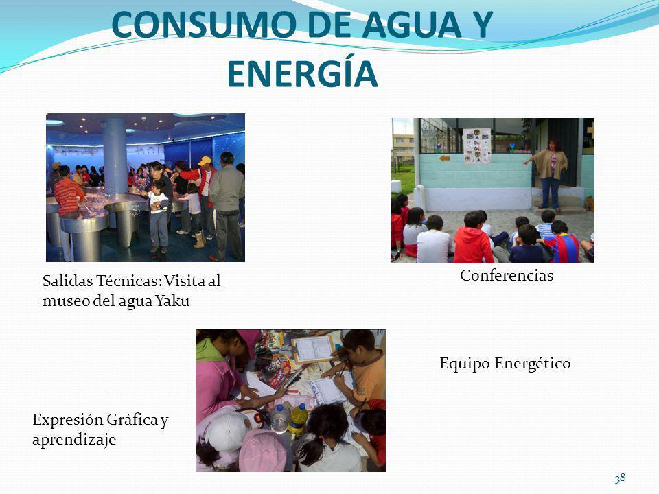 ACTIVIDADES DE CONCIENTIZACIÓN DEL CONSUMO DE AGUA Y ENERGÍA Salidas Técnicas: Visita al museo del agua Yaku Conferencias Expresión Gráfica y aprendizaje Equipo Energético 38