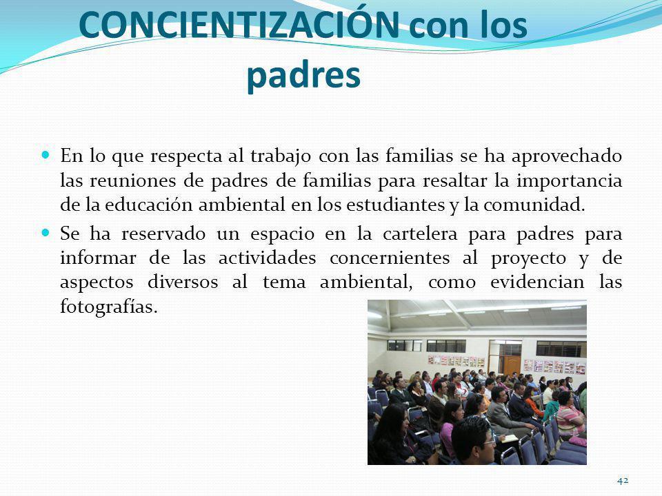ACTIVIDADES DE CONCIENTIZACIÓN con los padres En lo que respecta al trabajo con las familias se ha aprovechado las reuniones de padres de familias para resaltar la importancia de la educación ambiental en los estudiantes y la comunidad.