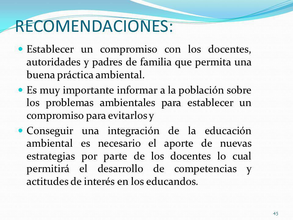 RECOMENDACIONES: Establecer un compromiso con los docentes, autoridades y padres de familia que permita una buena práctica ambiental.