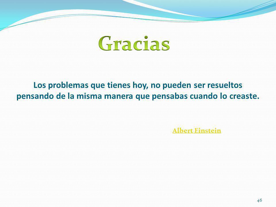 Los problemas que tienes hoy, no pueden ser resueltos pensando de la misma manera que pensabas cuando lo creaste. Albert Einstein 46