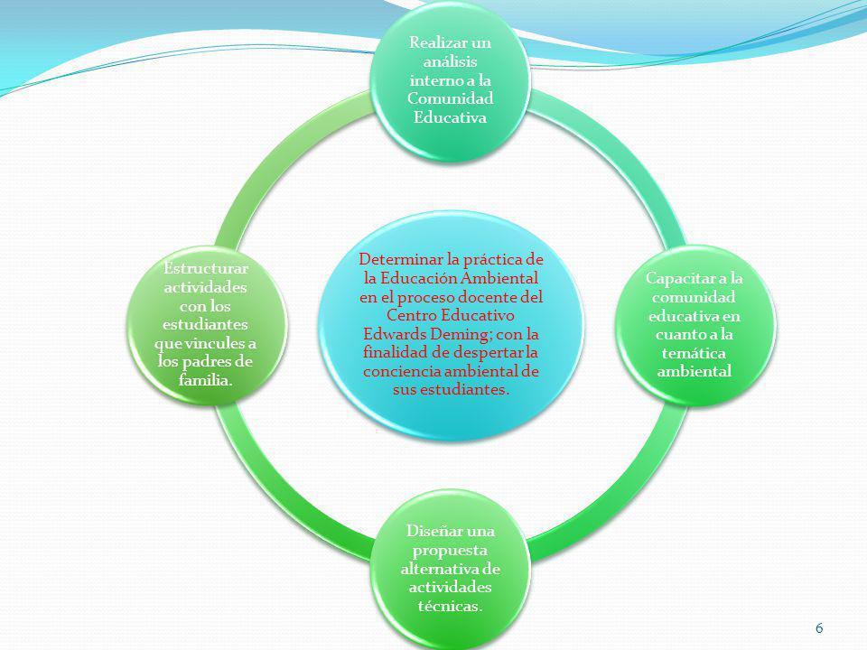 6 Determinar la práctica de la Educación Ambiental en el proceso docente del Centro Educativo Edwards Deming; con la finalidad de despertar la conciencia ambiental de sus estudiantes.