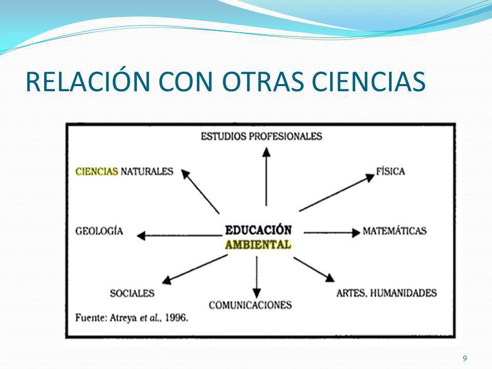 RELACIÓN CON OTRAS CIENCIAS 9