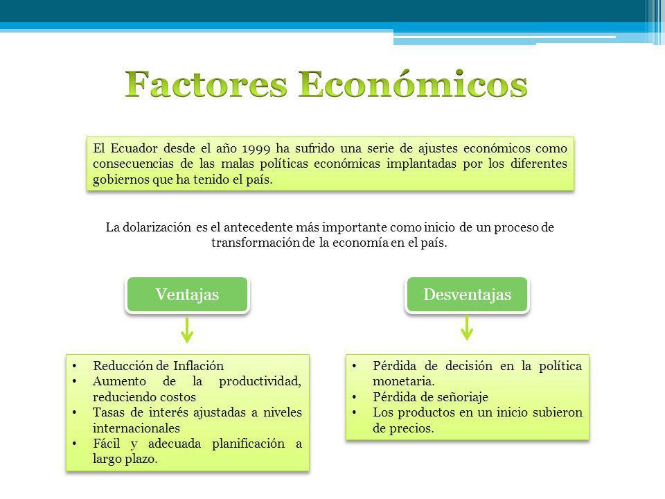 El Ecuador desde el año 1999 ha sufrido una serie de ajustes económicos como consecuencias de las malas políticas económicas implantadas por los diferentes gobiernos que ha tenido el país.