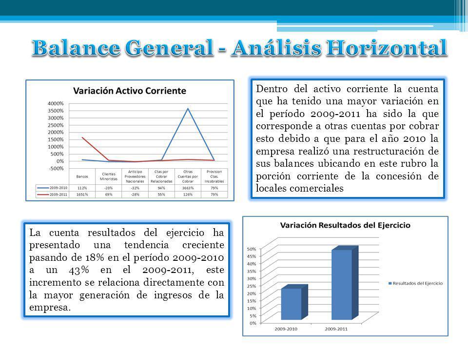 Dentro del activo corriente la cuenta que ha tenido una mayor variación en el período 2009-2011 ha sido la que corresponde a otras cuentas por cobrar