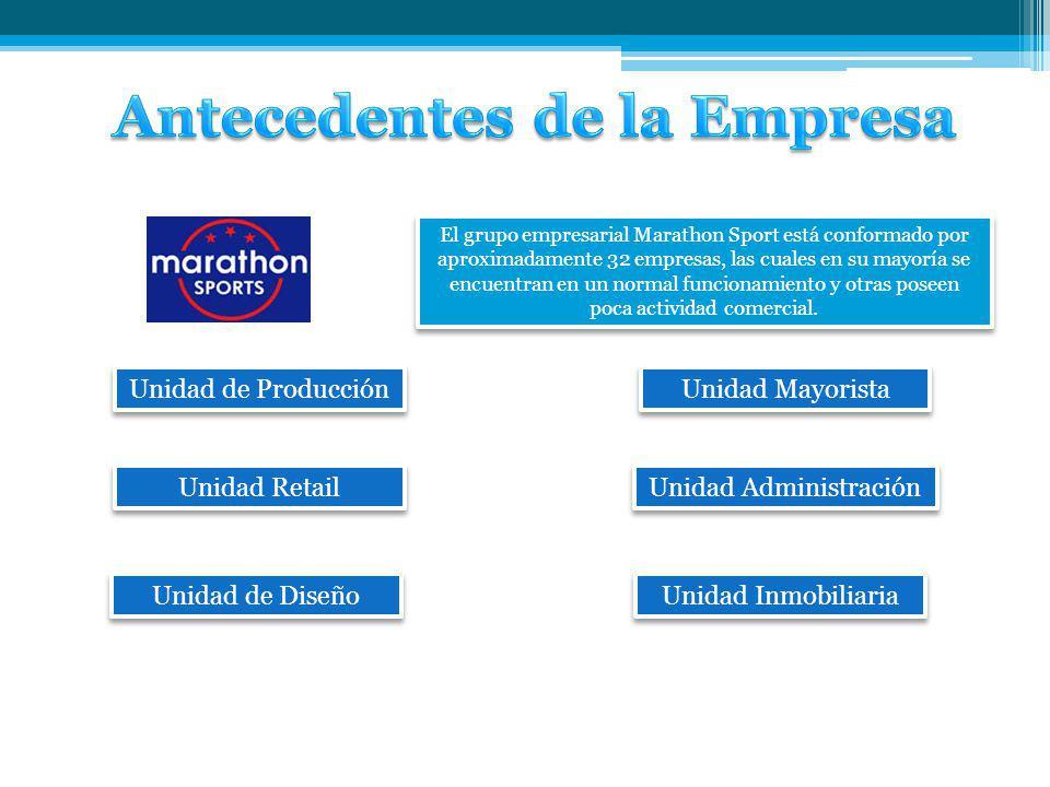 El grupo empresarial Marathon Sport está conformado por aproximadamente 32 empresas, las cuales en su mayoría se encuentran en un normal funcionamiento y otras poseen poca actividad comercial.