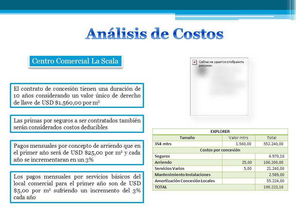 El contrato de concesión tienen una duración de 10 años considerando un valor único de derecho de llave de USD $1.560,00 por m 2 Centro Comercial La S