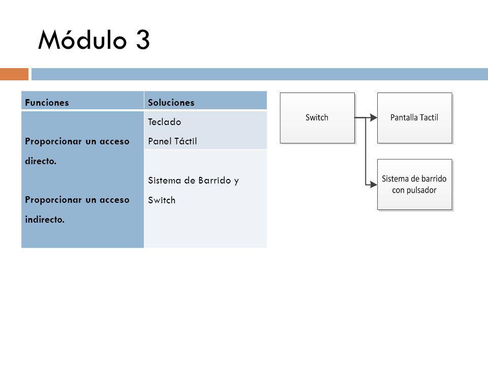 Módulo 3 FuncionesSoluciones Proporcionar un acceso directo. Proporcionar un acceso indirecto. Teclado Panel Táctil Sistema de Barrido y Switch