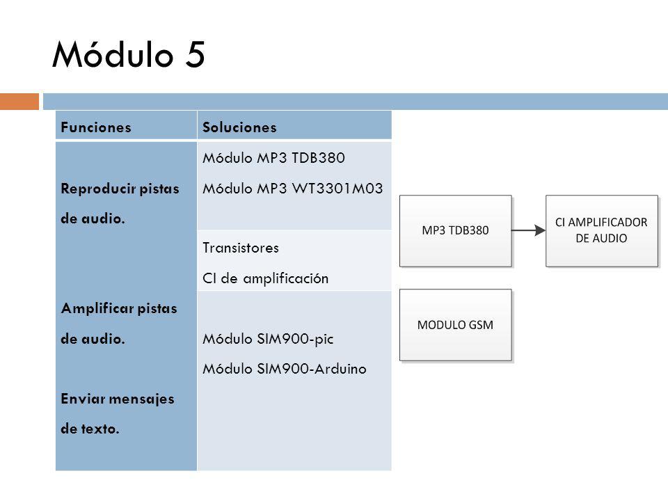 Módulo 5 FuncionesSoluciones Reproducir pistas de audio. Amplificar pistas de audio. Enviar mensajes de texto. Módulo MP3 TDB380 Módulo MP3 WT3301M03