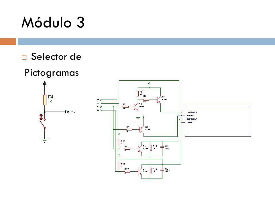 Módulo 3 Selector de Pictogramas