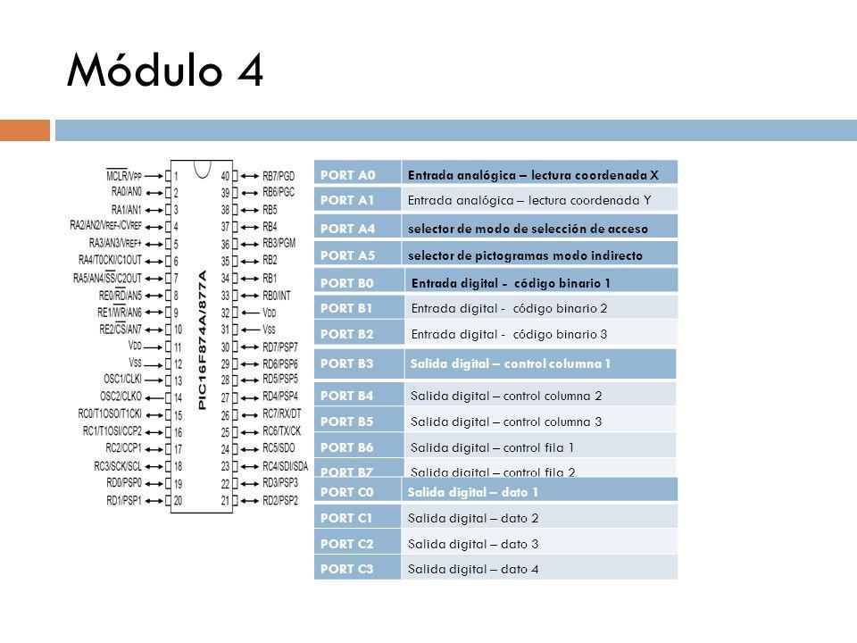 Módulo 4 PORT A0Entrada analógica – lectura coordenada X PORT A1Entrada analógica – lectura coordenada Y PORT A4selector de modo de selección de acceso PORT A5selector de pictogramas modo indirecto PORT B0Entrada digital - código binario 1 PORT B1Entrada digital - código binario 2 PORT B2Entrada digital - código binario 3 PORT B3Salida digital – control columna 1 PORT B4Salida digital – control columna 2 PORT B5Salida digital – control columna 3 PORT B6Salida digital – control fila 1 PORT B7Salida digital – control fila 2 PORT C0Salida digital – dato 1 PORT C1Salida digital – dato 2 PORT C2Salida digital – dato 3 PORT C3Salida digital – dato 4