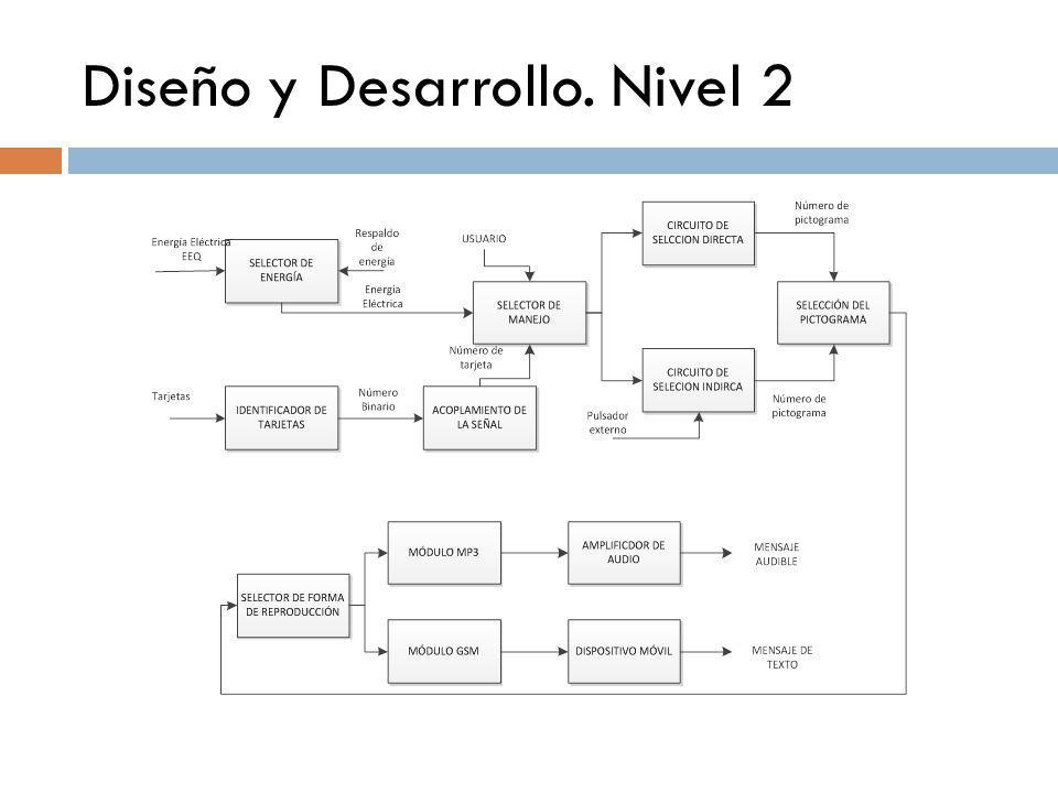 Diseño y Desarrollo. Nivel 2