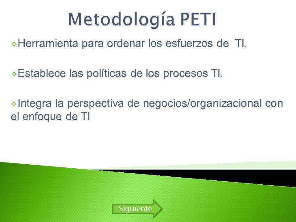 Herramienta para ordenar los esfuerzos de TI. Establece las políticas de los procesos TI. Integra la perspectiva de negocios/organizacional con el enf