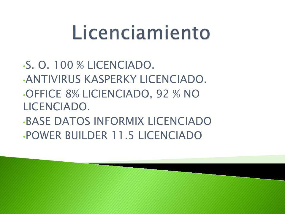 S. O. 100 % LICENCIADO. ANTIVIRUS KASPERKY LICENCIADO. OFFICE 8% LICIENCIADO, 92 % NO LICENCIADO. BASE DATOS INFORMIX LICENCIADO POWER BUILDER 11.5 LI