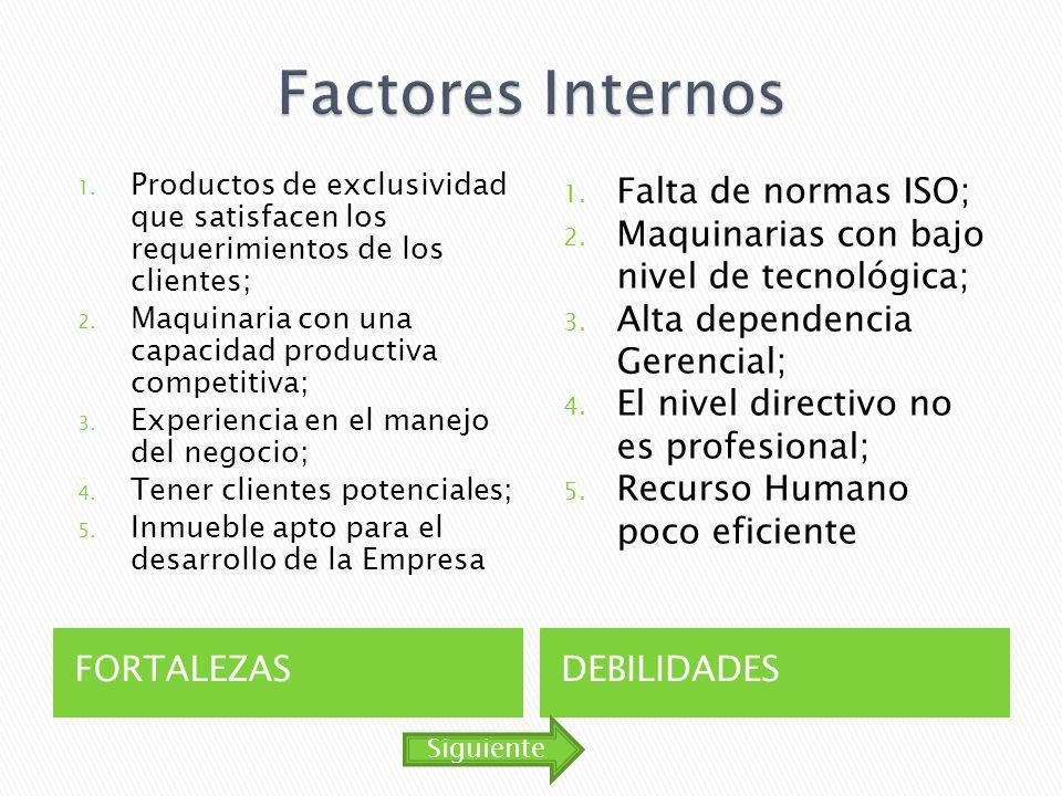 FORTALEZASDEBILIDADES 1. Productos de exclusividad que satisfacen los requerimientos de los clientes; 2. Maquinaria con una capacidad productiva compe
