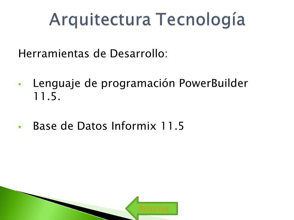 Retornar Herramientas de Desarrollo: Lenguaje de programación PowerBuilder 11.5. Base de Datos Informix 11.5
