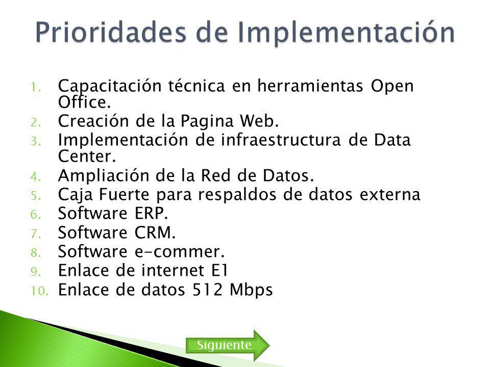 1. Capacitación técnica en herramientas Open Office. 2. Creación de la Pagina Web. 3. Implementación de infraestructura de Data Center. 4. Ampliación
