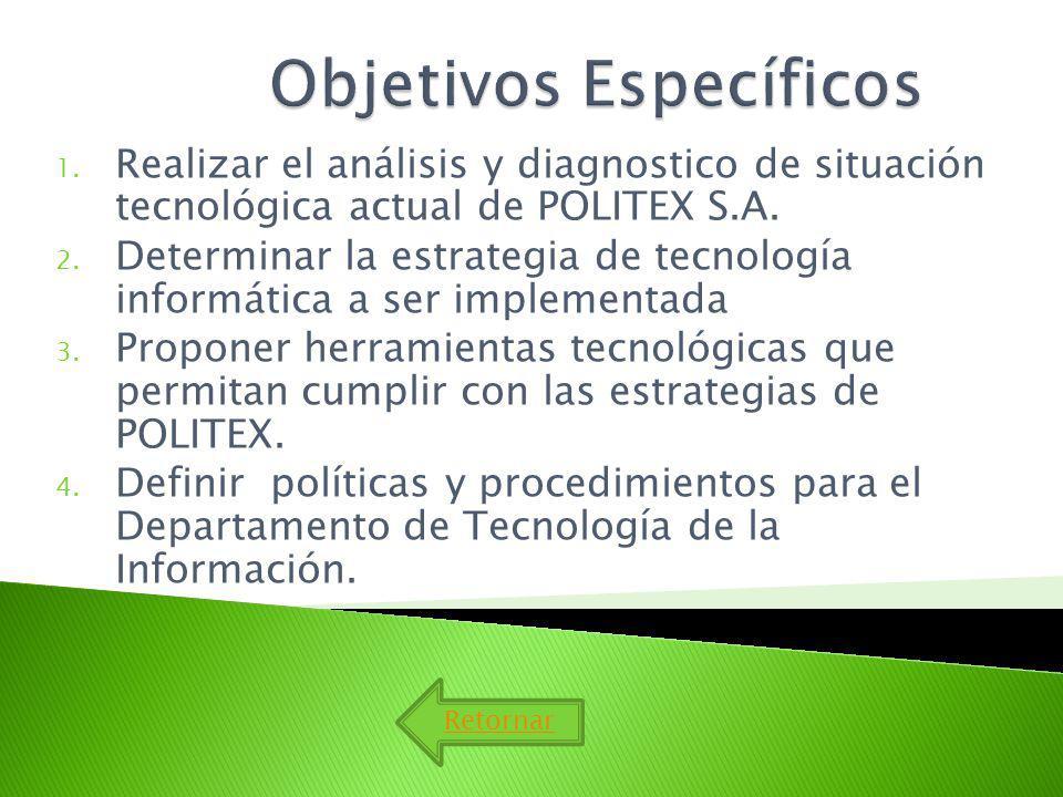 1. Realizar el análisis y diagnostico de situación tecnológica actual de POLITEX S.A. 2. Determinar la estrategia de tecnología informática a ser impl