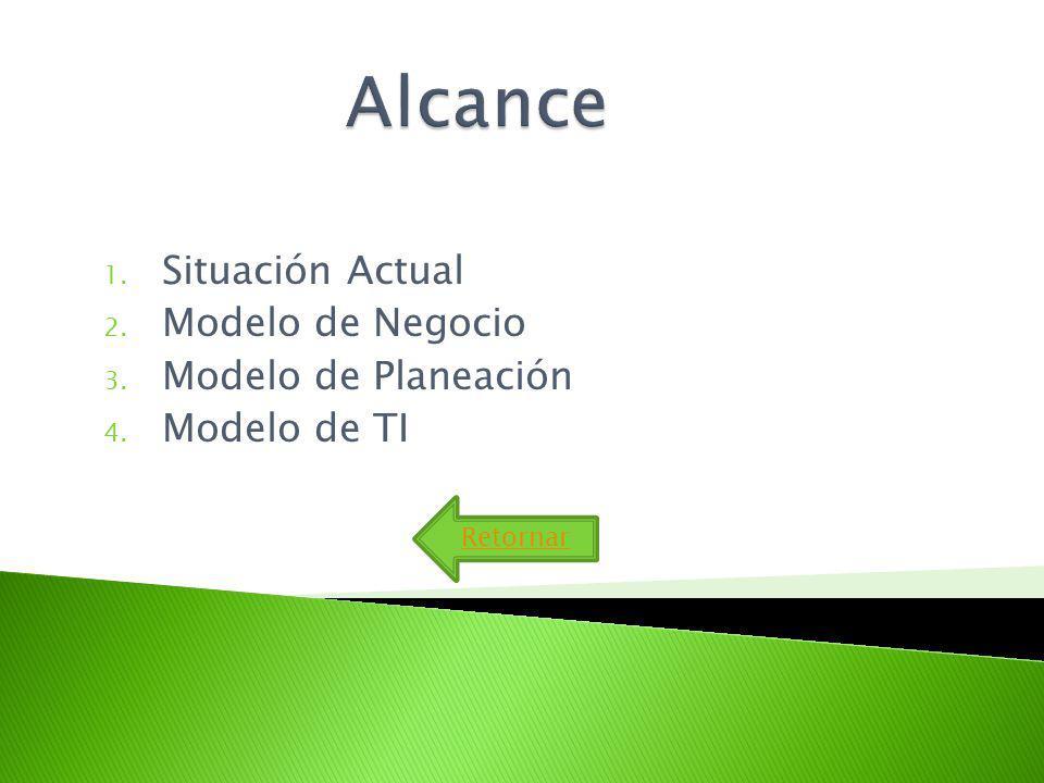 1. Situación Actual 2. Modelo de Negocio 3. Modelo de Planeación 4. Modelo de TI Retornar