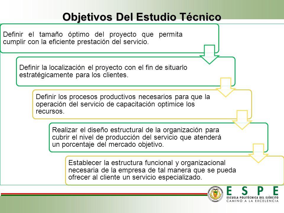 CAPITULO II ESTUDIO TÉCNICO Con el estudio técnico se pretende verificar la posibilidad técnica de fabricación del producto, o producción del servicio