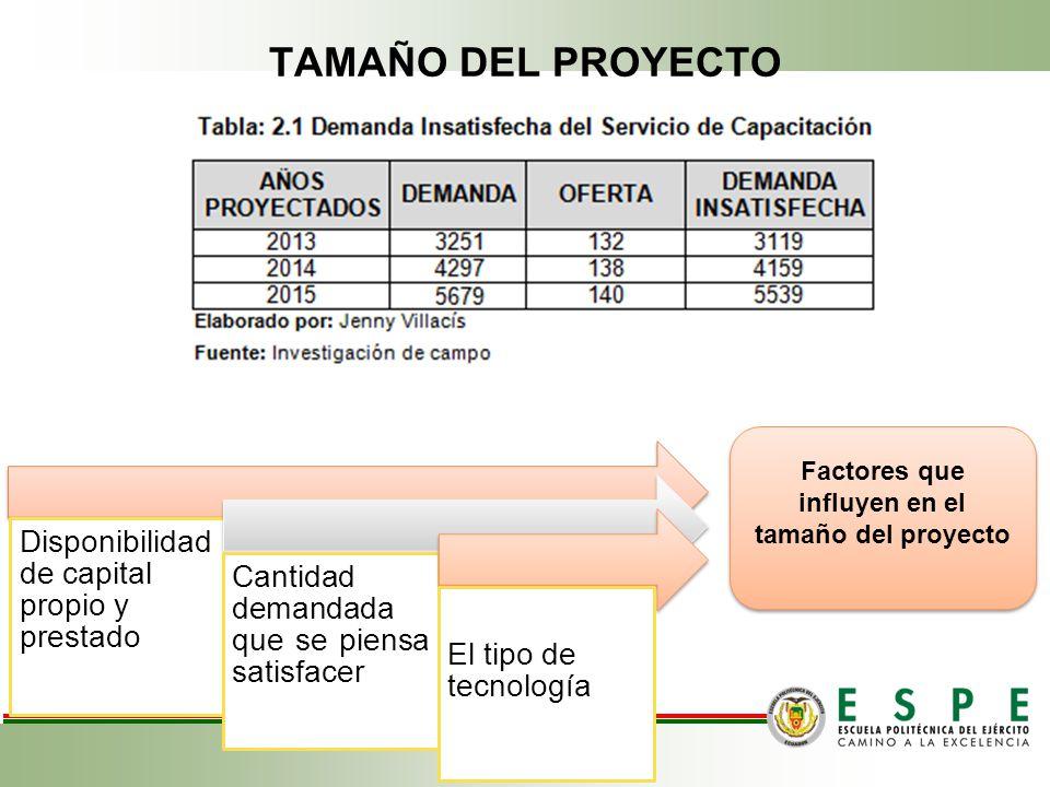 Objetivos Del Estudio Técnico Definir el tamaño óptimo del proyecto que permita cumplir con la eficiente prestación del servicio. Definir la localizac