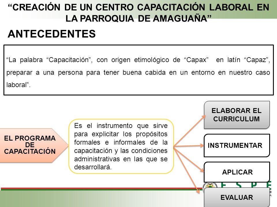 DEPARTAMENTO DE CIENCIAS ECONÓMICAS, ADMINISTRATIVAS Y DEL COMERCIO DEPARTAMENTO DE CIENCIAS ECONÓMICAS, ADMINISTRATIVAS Y DEL COMERCIO TESIS DE GRADO