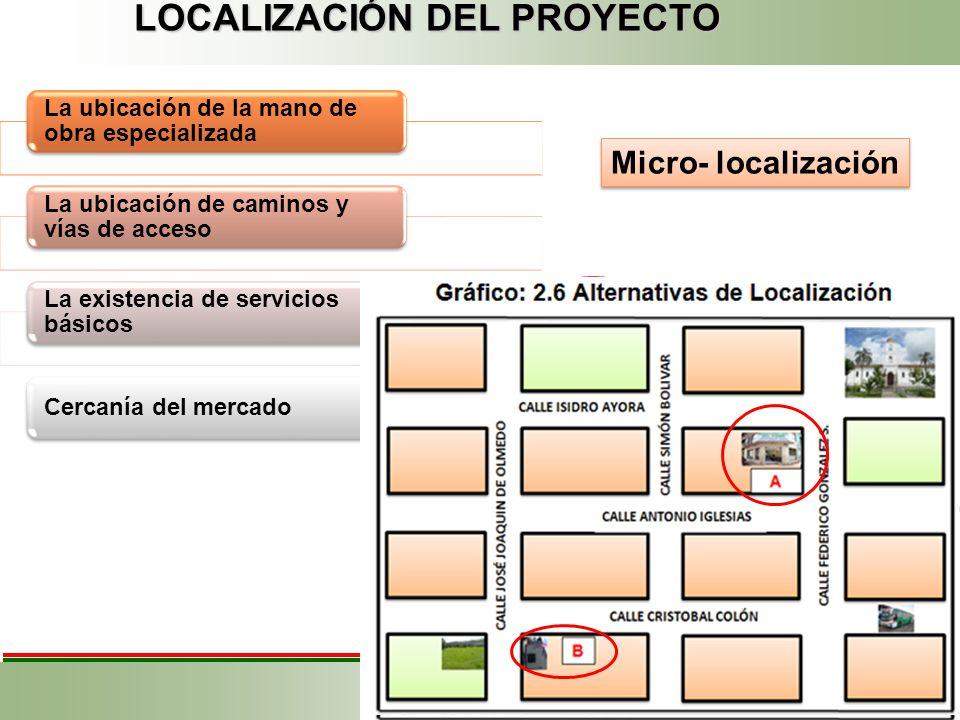 LOCALIZACIÓN DEL PROYECTO Macro- localización Factores Geográficos Factores Económicos Factores Institucionales