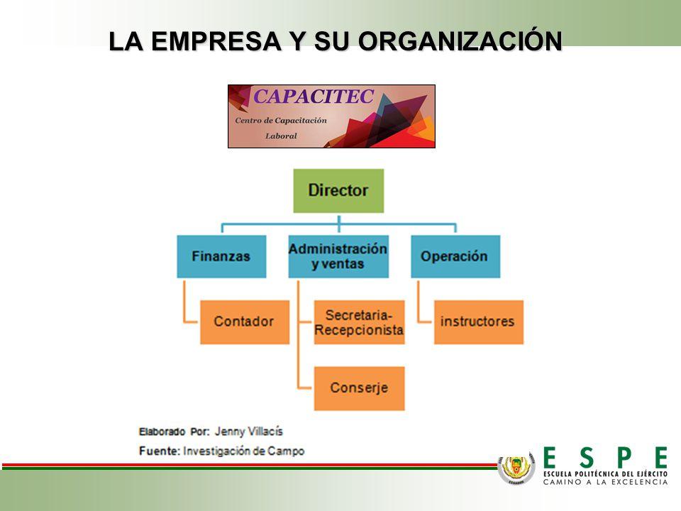 Líder en capacitación y formación laboral en la Parroquia de Amaguaña mediante el uso de herramientas tecnológicas y personal especializado en cada ár