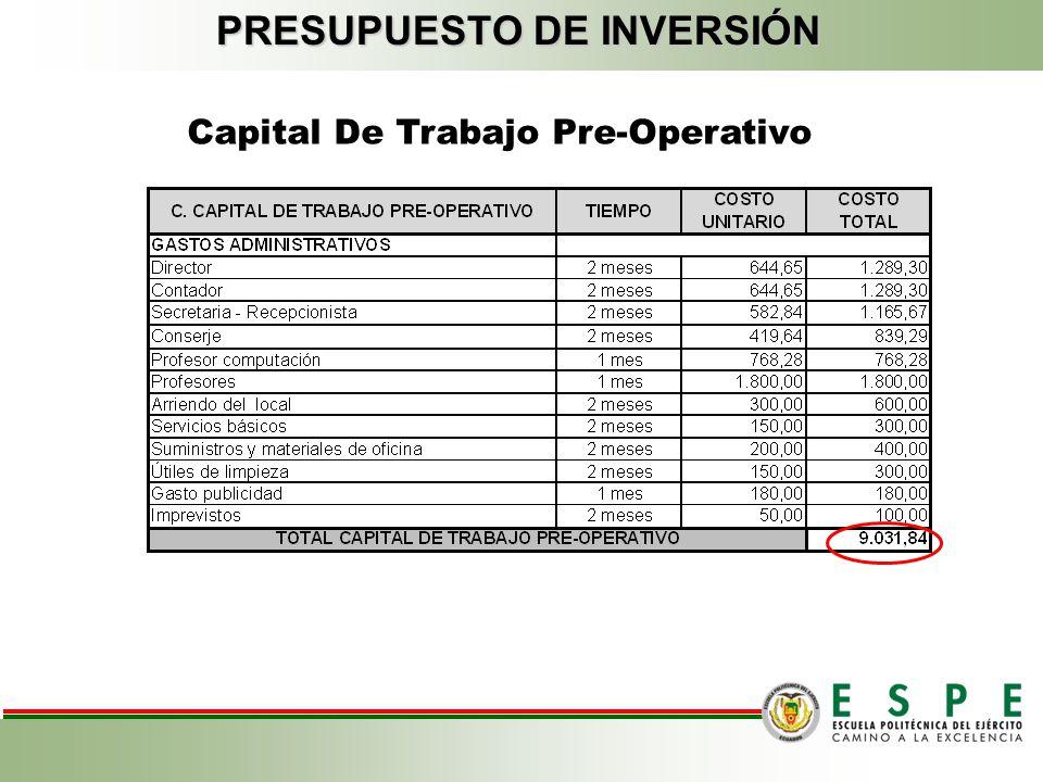 PRESUPUESTO DE INVERSIÓN Activos Diferidos Inversión Inicial Activos Intangibles Activos Fijos