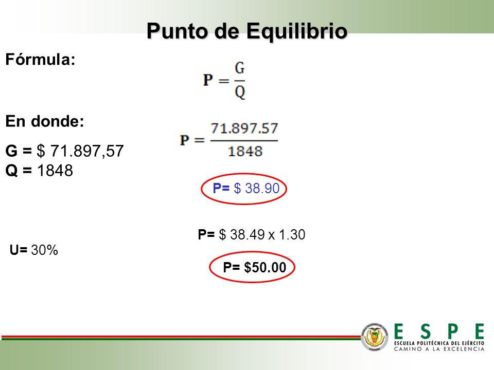 Financiamiento del Proyecto Tabla de Amortización del Crédito PRESUPUESTO DE INVERSIÓN