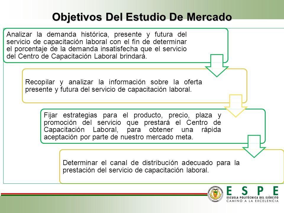 CAPITULO I ESTUDIO DE MERCADO El estudio de mercado es un proceso sistemático de recolección y análisis de datos e información acerca de los clientes,
